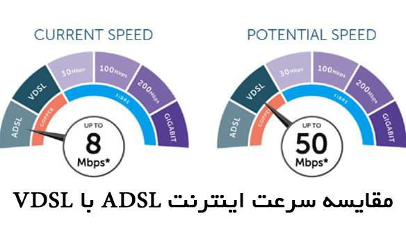 مقایسه ADSL با VDSL